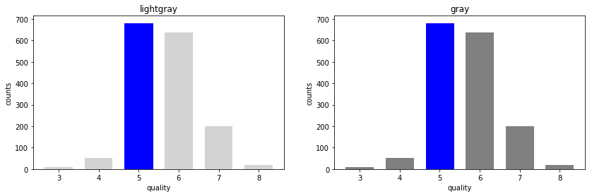 compare gray and lightgray