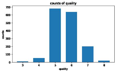 simple bar graph