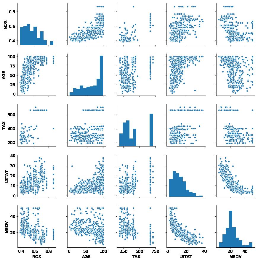some pair plot of boston data